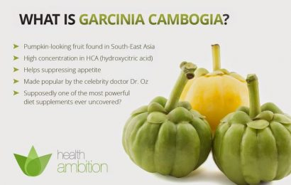 What are the Benefits of Having Garnicia Combogia?