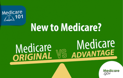 What are the Medicare Rules?