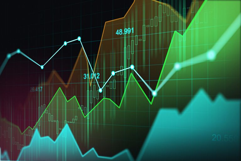Dealing With The Risk To Reward Ratio At Trading
